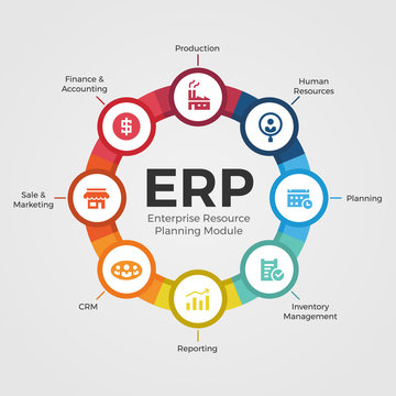 Enterprise resource planning (ERP) modules with circle diagram and icon modules sign vector design
