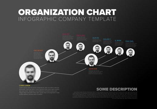 Company Organization Hierarchy Layout with Photo Masks