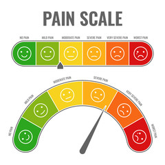 Fototapeta Pain scale. Horizontal gauge measurement assessment level indicator stress pain with smiley faces scoring manometer tool vector chart