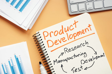 Product development plan on desk.