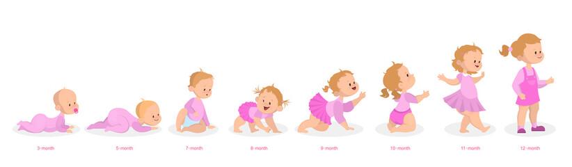 Baby growth process. From newborn to preschool child