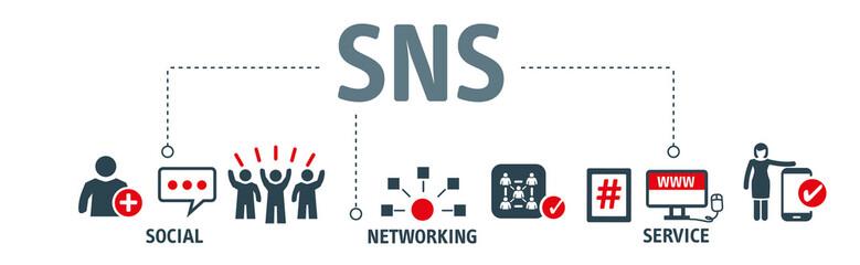 Banner SNS concept vector illustration