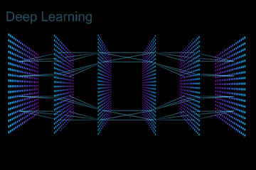Neon 3D neural network with six layers