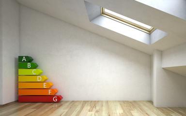 Energie sparen - Heizung und Wohnung