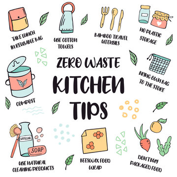 Zero Waste lifestyle. Tips suggestions for kitchen