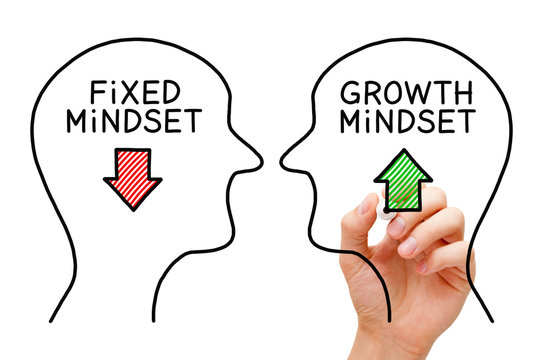 Fixed Mindset Vs Growth Mindset Concept