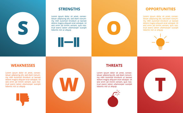 swot strength weakness opportunity threat diagram concept presentation with modern style and icon with shape rectangle vector