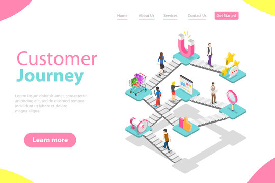 Isometric flat vector landing page template of customer buying process, user journey map, digital marketing campaign, promotion and advertising.