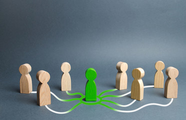 The green figure of a person unites other people around him. Call for cooperation, creating a new team. Leader and leadership, coordination and action, Social connections, communication. Organization Wall mural