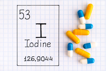 Handwriting chemical element Iodine I with some pills.