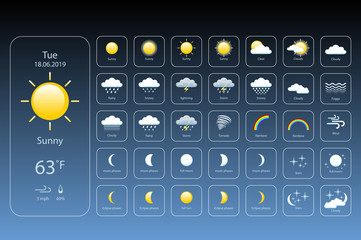 Fototapeta set weather icons. All icons for weather with sample of use. vector, eps 10