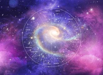zodiac wheel - universe -astrology - star signs