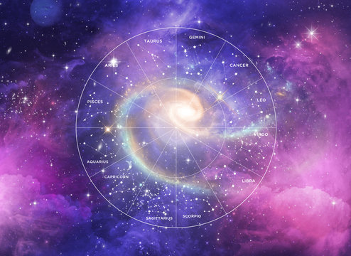 zodiac wheel - universe -astrology - star signs