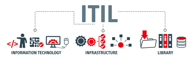 ITIL - Information Technology Infrastructure Libary