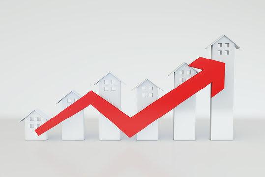 Real estate economy, housing price increase, stock market improvement, career success