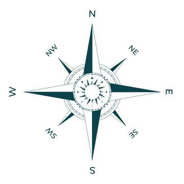 Navigational compass face with rose of winds, sundial and lunar calendar.