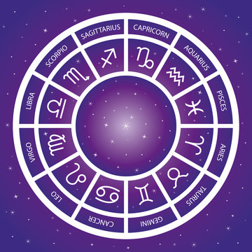 12 Astrological signs wheel on a starry universe background. Vector illustration.