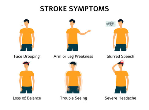 Medical poster of stroke or heart attack symptoms flat vector illustration.