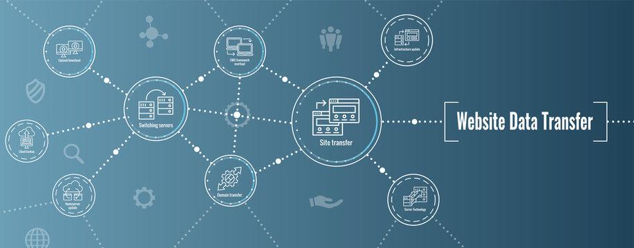 Website Data Transfer Icon Set and Web Header Banner