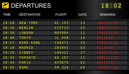 Flight departure board. Information display system in international airport, cancelled and delayed flights Wall mural