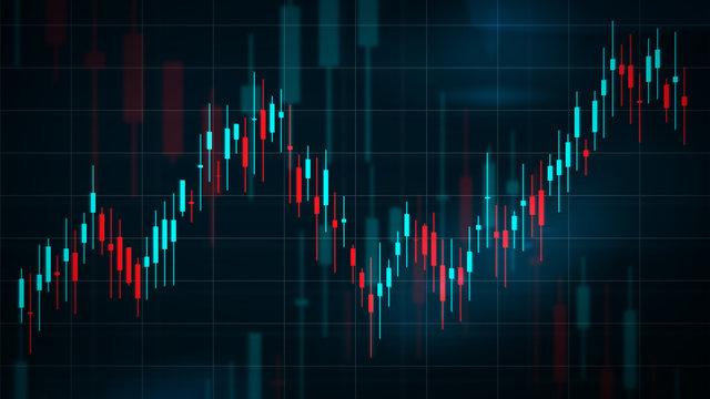 Digital Candlestick Stock Chart 2D View
