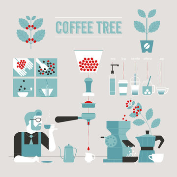 A graphic design that shows how a cup of coffee is made. flat design style minimal vector illustration.