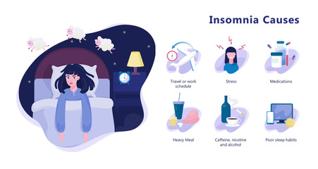 Causes of insomnia infographic. Stress and health problem