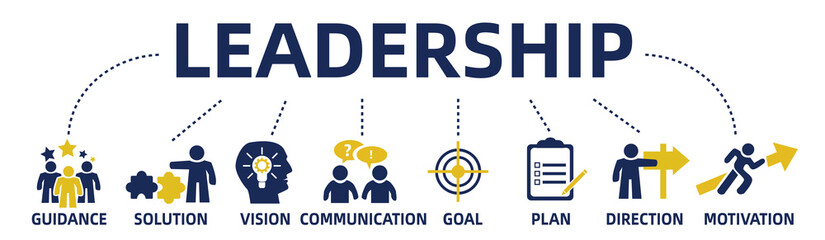 leadership concept web banner with icons and keywords Wall mural
