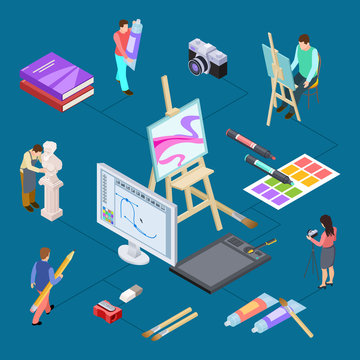 Isometric graphic design, art vector concept. Digital and traditional art illustration. Sculptin and drawing, hobby and craft