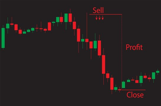 Japanese candlestick red and green chart showing downtrend market on black background with short trade