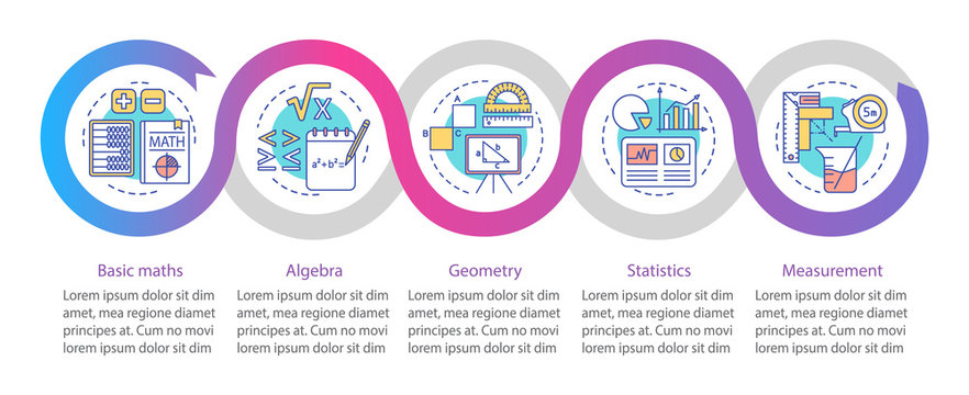 Mathematics studies vector infographic template. Business presentation design elements. Data visualization with 5 steps and options. Process timeline chart. Workflow layout with linear icons