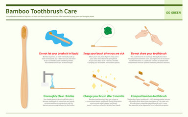 Bamboo Toothbrush Care horizontal flat design inforgraphic Complete