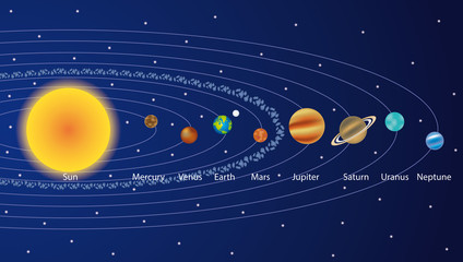 Solar System With Planets. Vector Illustration II.