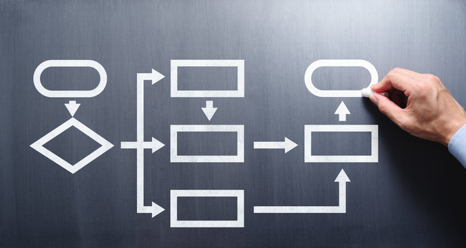 Business process and workflow concept. Businessman drawing flowcharts on chalkboard.