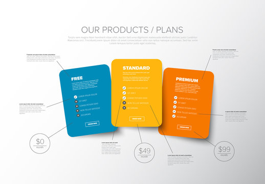 Product Cards Layout
