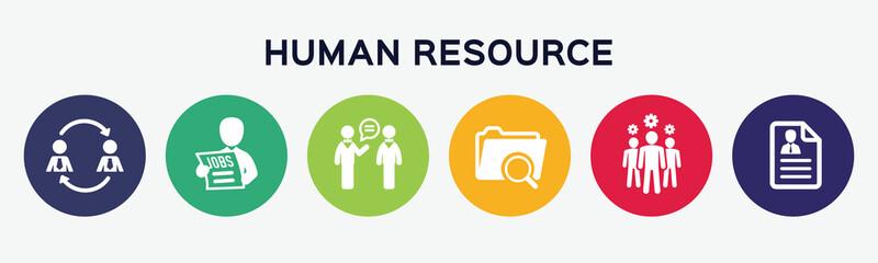 Human resource.