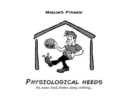 Maslow physiological needs black and white