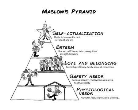 Maslow pyramid of needs black and white