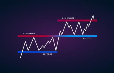 Support and Resistance level flat icon - price chart pattern figure technical analysis. Strong trend between two parallel level line. Stock, cryptocurrency graph, forex analytics, trading market