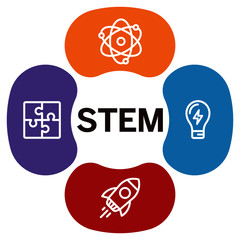 STEM Science Technology Engineering Mathematics Bean Logo