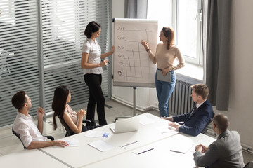 Asian and caucasian female speakers give flip chart office presentation