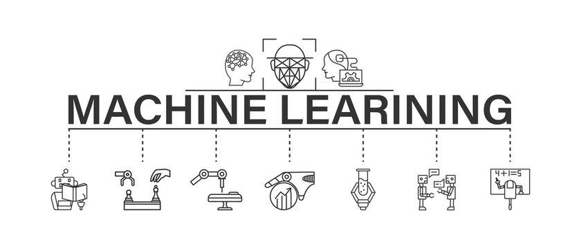 Machine learning banner web icon set, Ai, Data mining, algorithm, algorithm, neural network, deep learning and autonomous. minimal vector infographic concept