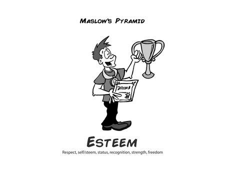 Maslow pyramid self esteem level black and white