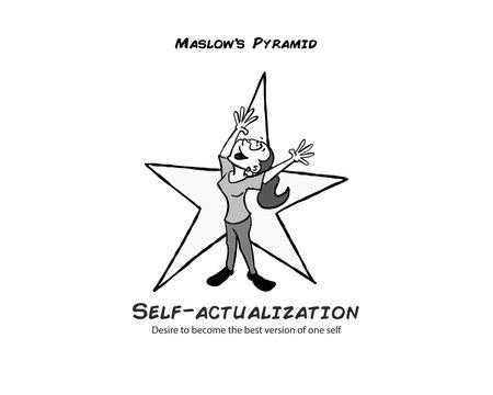 Maslow pyramid self actualization level