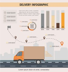 Orange Cargo Delivery transporation Business infographic.