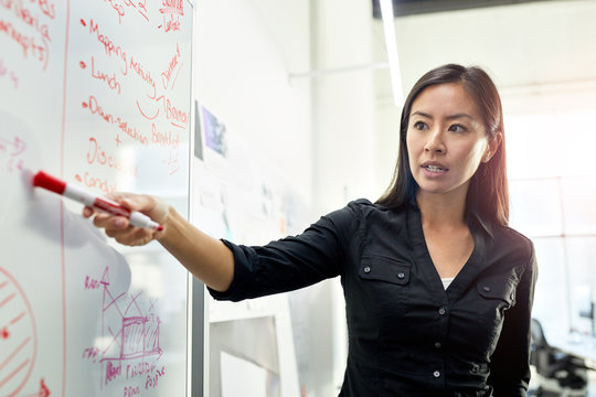 Confident businesswoman explaining over whiteboard in meeting at office