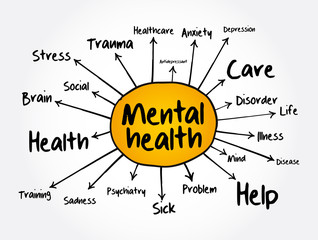 Mental health mind map, health concept for presentations and reports