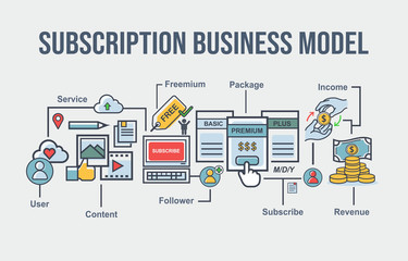 Subscription business model banner for marketing, service, content, user, subscribe, freemium and premium package. Minimal vector infographic.