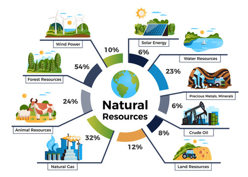 Natural Resourses Infographic Set