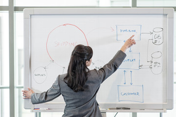 Rear view of businesswoman pointing at diagram on white board